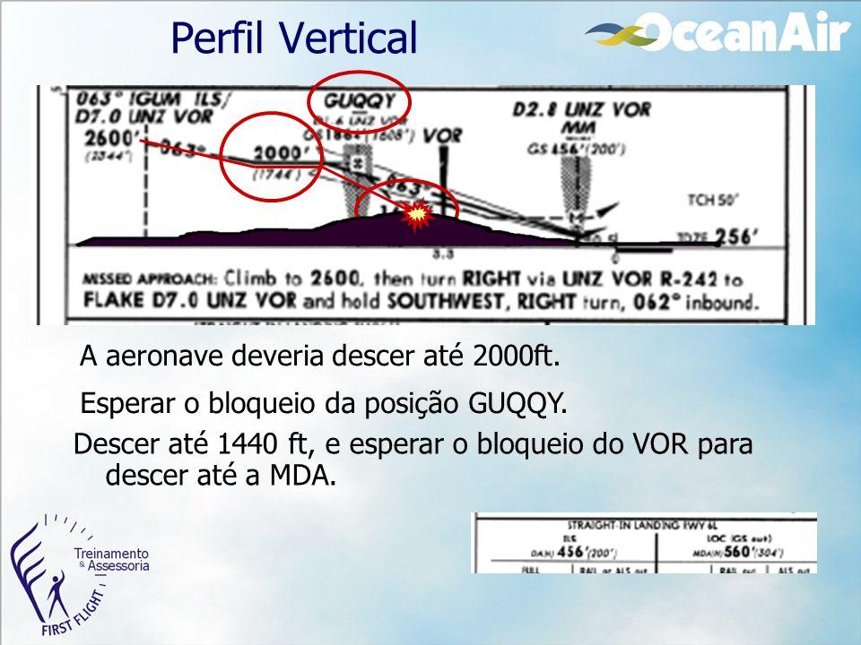 Perfil Vertical A aeronave deveria descer até 2000ft.