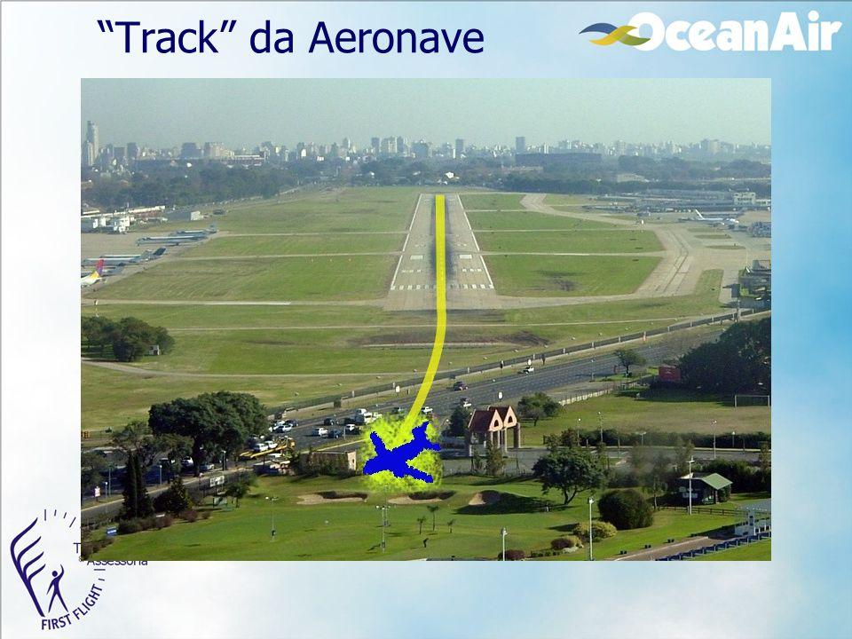 Track da Aeronave
