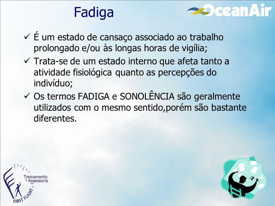 Fadiga É um estado de cansaço associado ao trabalho prolongado e/ou às longas horas de vigília;