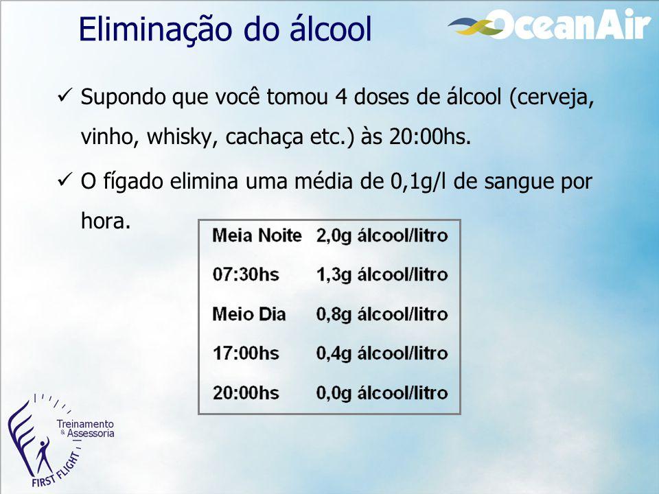 Eliminação do álcool Supondo que você tomou 4 doses de álcool (cerveja, vinho, whisky, cachaça etc.) às 20:00hs.