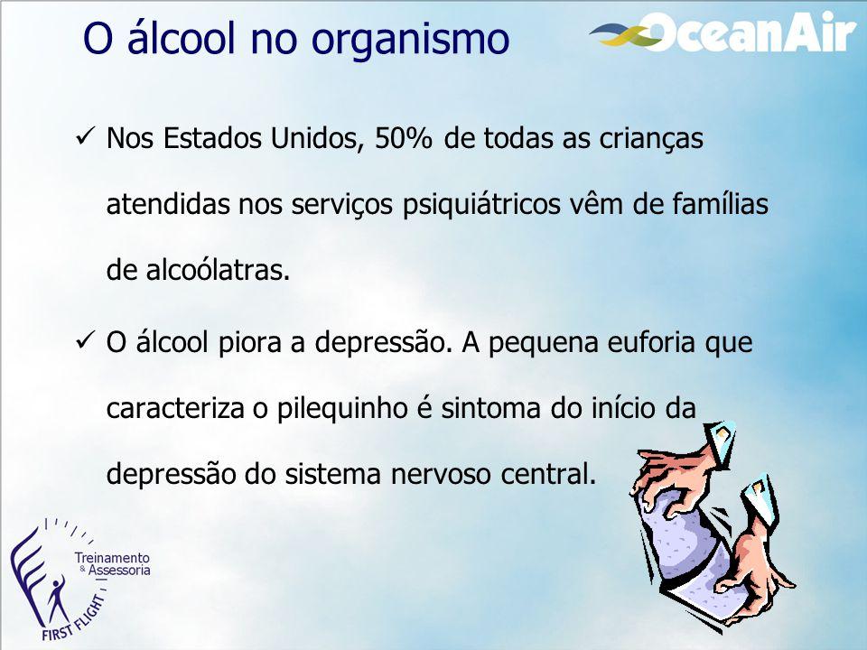 O álcool no organismo Nos Estados Unidos, 50% de todas as crianças atendidas nos serviços psiquiátricos vêm de famílias de alcoólatras.