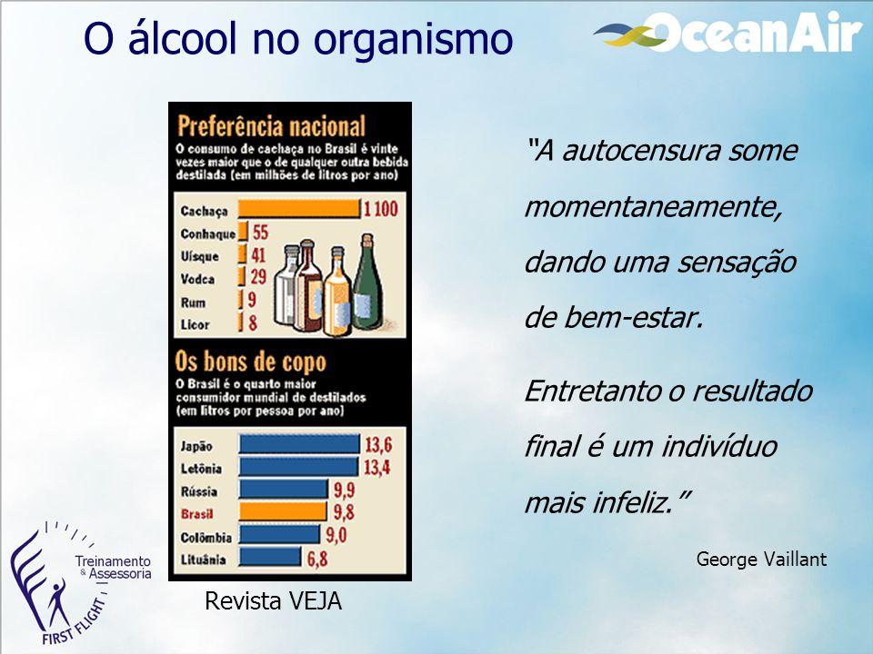 O álcool no organismo A autocensura some momentaneamente, dando uma sensação de bem-estar.