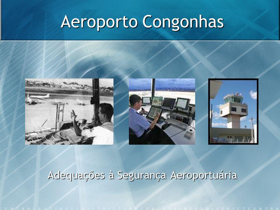 Adequações à Segurança Aeroportuária