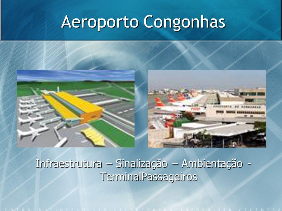 Infraestrutura – Sinalização – Ambientação -TerminalPassageiros