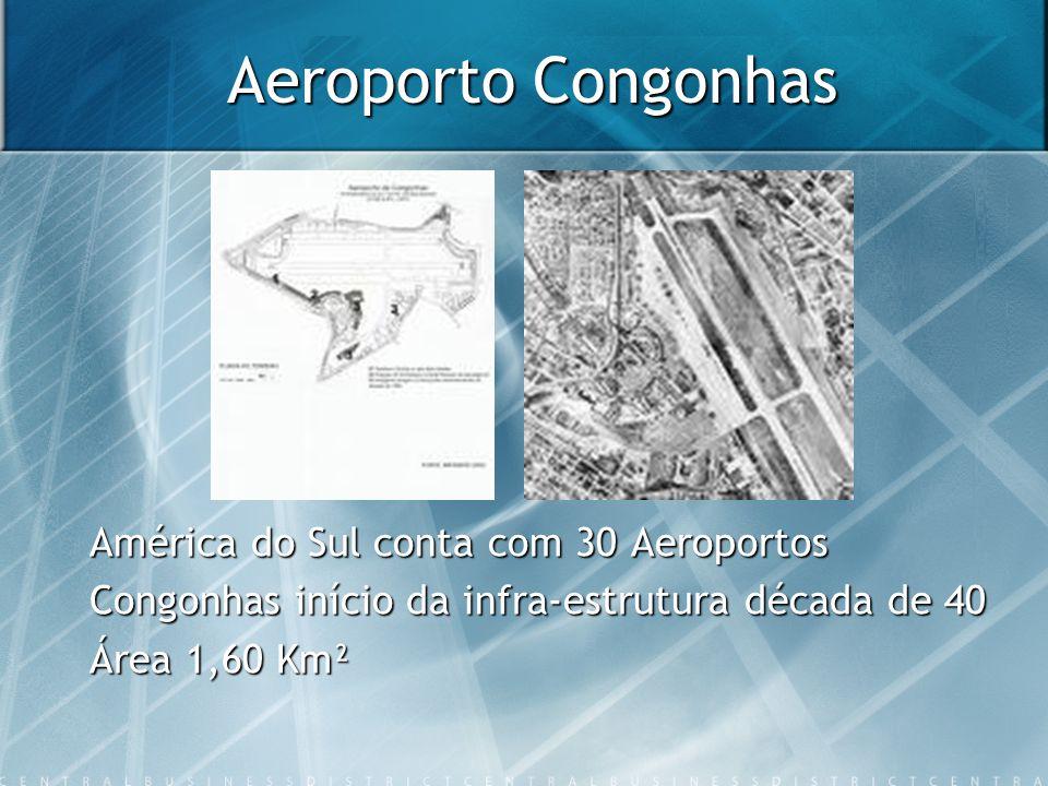 Aeroporto Congonhas América do Sul conta com 30 Aeroportos