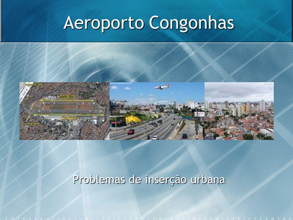 Problemas de inserção urbana
