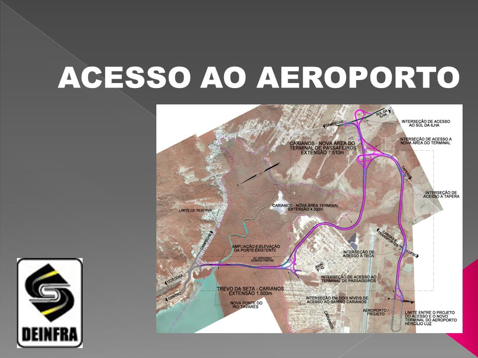 ACESSO AO AEROPORTO