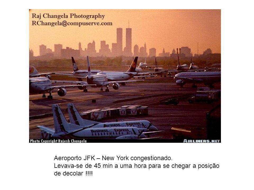 Aeroporto JFK – New York congestionado.