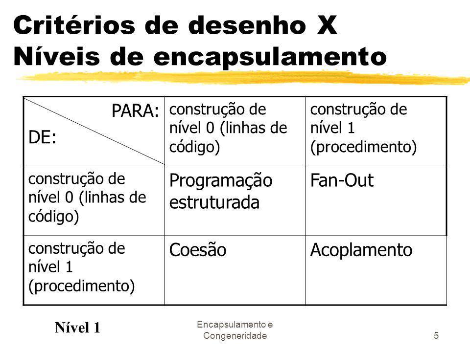 Critérios de desenho X Níveis de encapsulamento