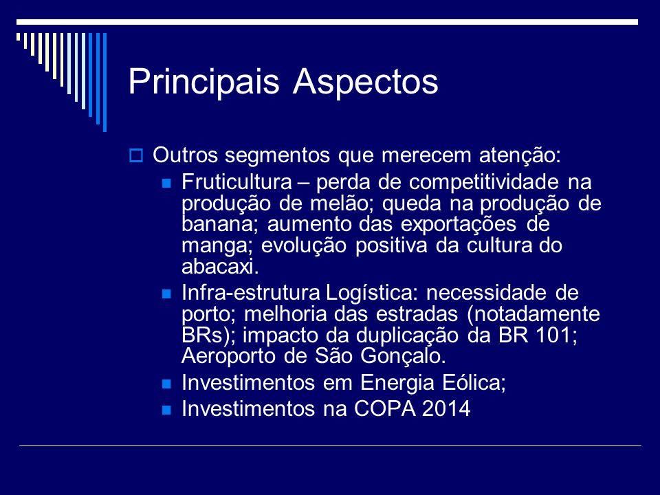Principais Aspectos Outros segmentos que merecem atenção: