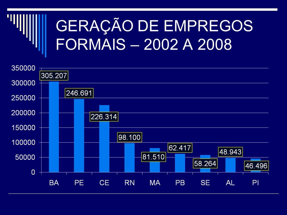 GERAÇÃO DE EMPREGOS FORMAIS – 2002 A 2008