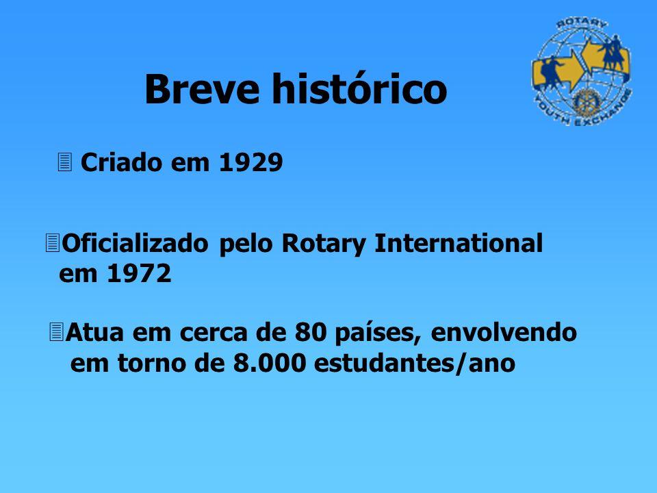 Breve histórico Criado em 1929 Oficializado pelo Rotary International