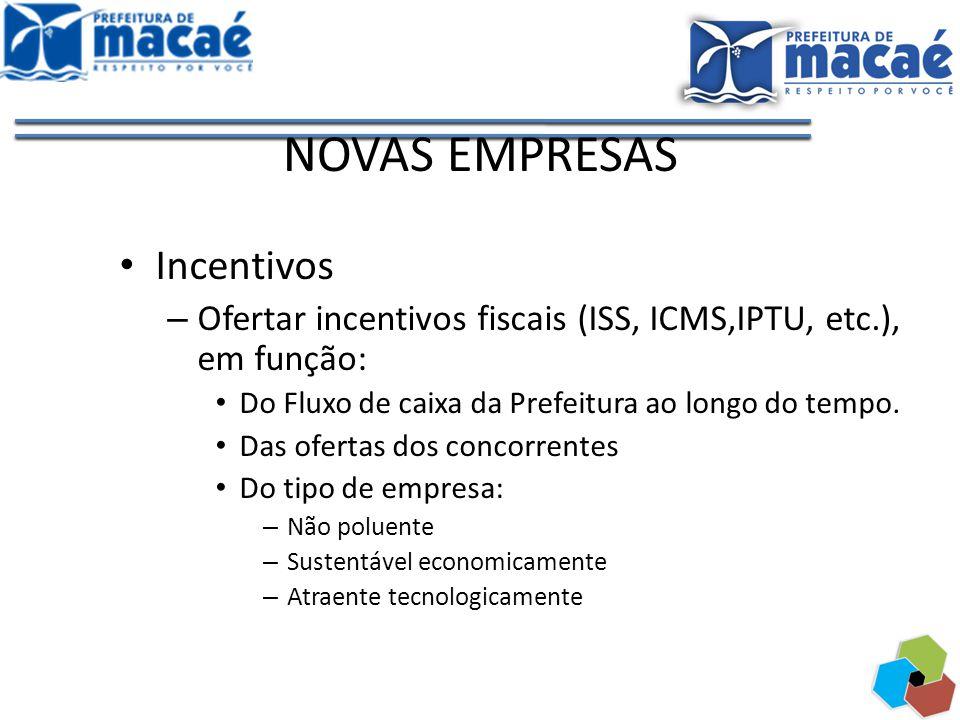 NOVAS EMPRESAS Incentivos