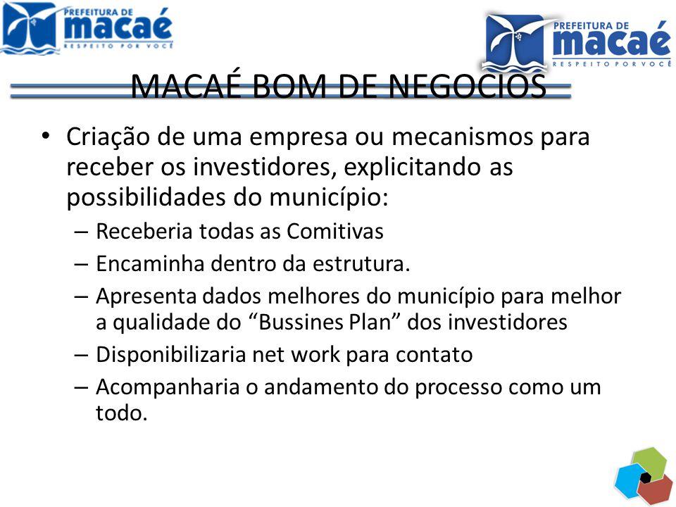 MACAÉ BOM DE NEGOCIOS Criação de uma empresa ou mecanismos para receber os investidores, explicitando as possibilidades do município: