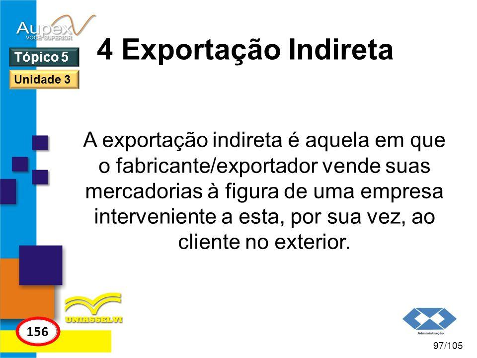 4 Exportação Indireta Tópico 5. Unidade 3.