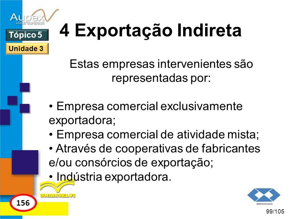 Estas empresas intervenientes são representadas por: