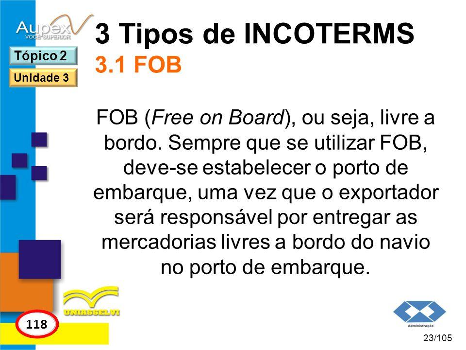 3 Tipos de INCOTERMS 3.1 FOB Tópico 2. Unidade 3.