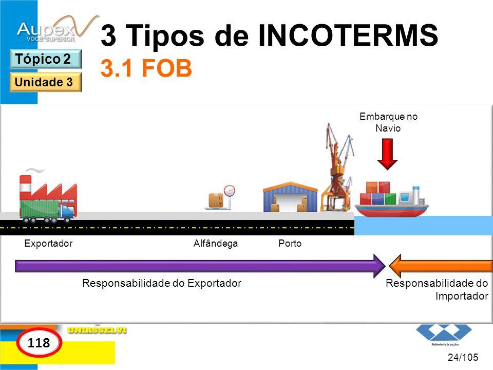 3 Tipos de INCOTERMS 3.1 FOB 118 Tópico 2 Unidade 3