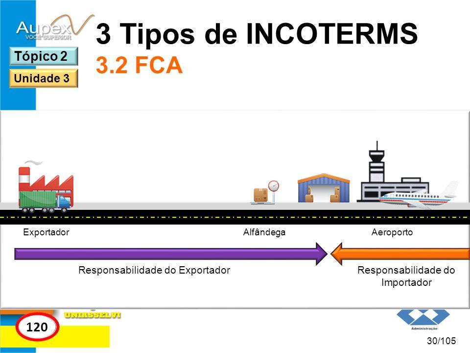 3 Tipos de INCOTERMS 3.2 FCA 120 Tópico 2 Unidade 3