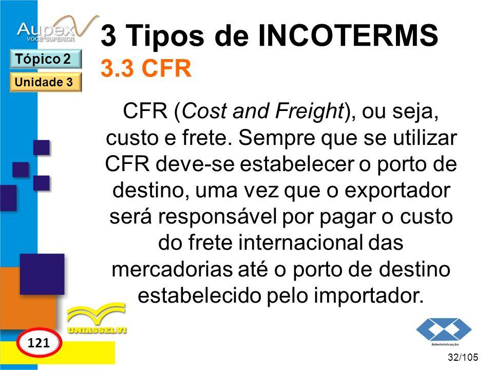 3 Tipos de INCOTERMS 3.3 CFR Tópico 2. Unidade 3.