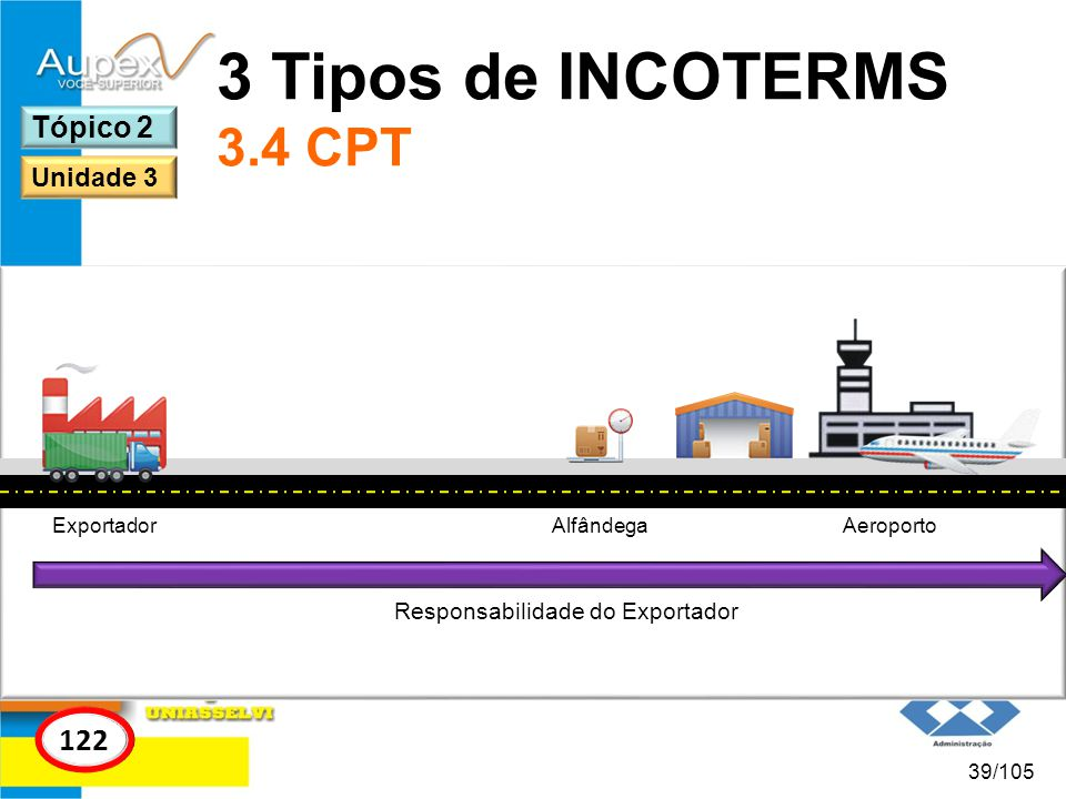 3 Tipos de INCOTERMS 3.4 CPT 122 Tópico 2 Unidade 3