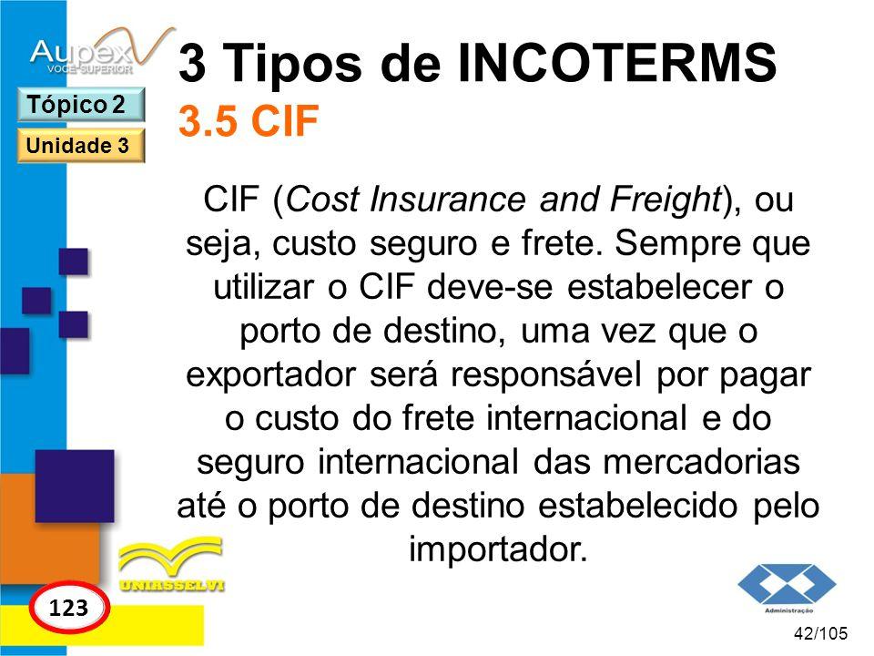 3 Tipos de INCOTERMS 3.5 CIF Tópico 2. Unidade 3.