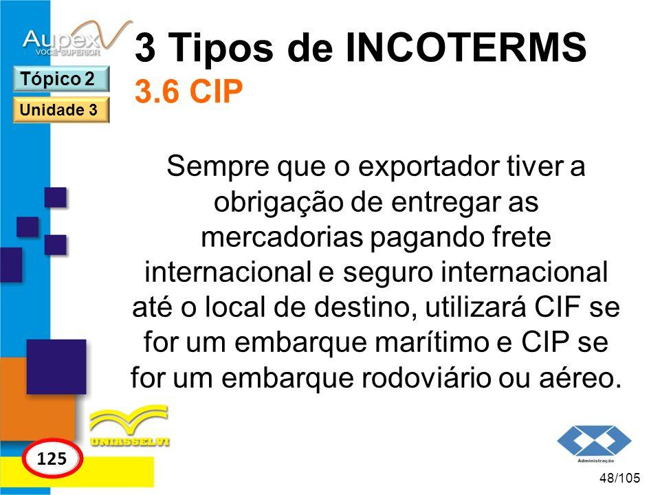 3 Tipos de INCOTERMS 3.6 CIP Tópico 2. Unidade 3.