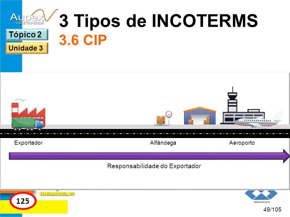 3 Tipos de INCOTERMS 3.6 CIP 125 Tópico 2 Unidade 3