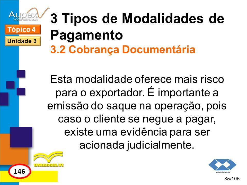 3 Tipos de Modalidades de Pagamento 3.2 Cobrança Documentária