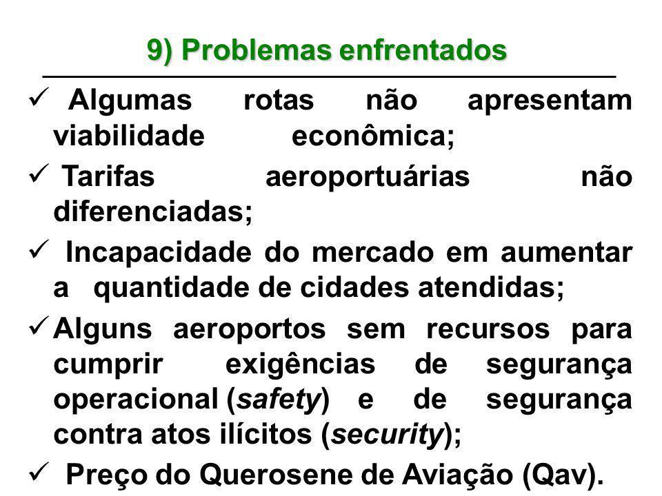 9) Problemas enfrentados