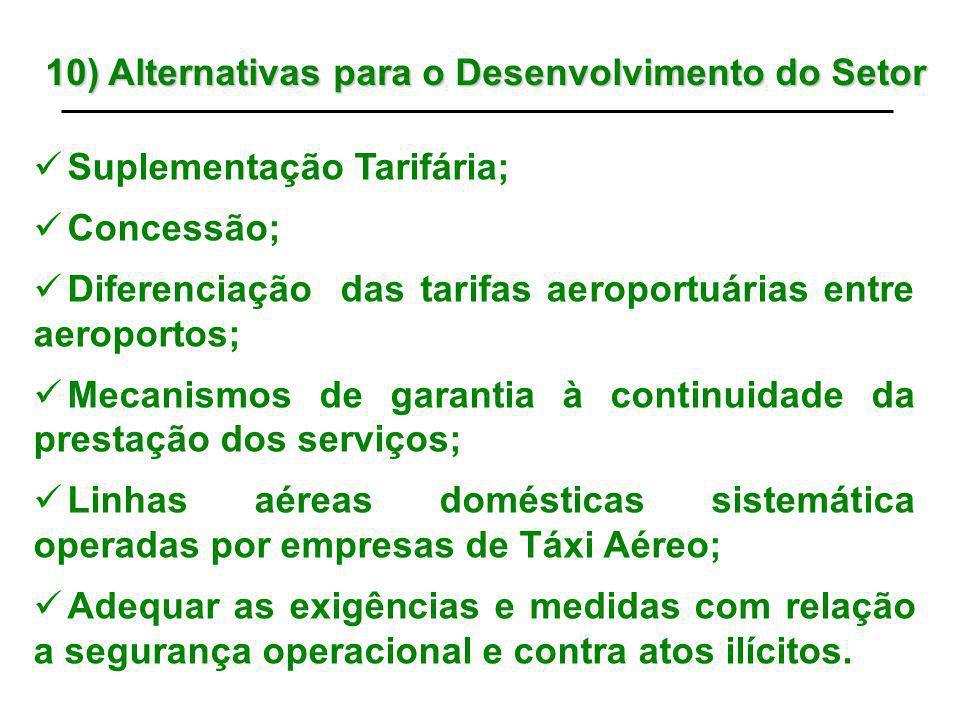 10) Alternativas para o Desenvolvimento do Setor