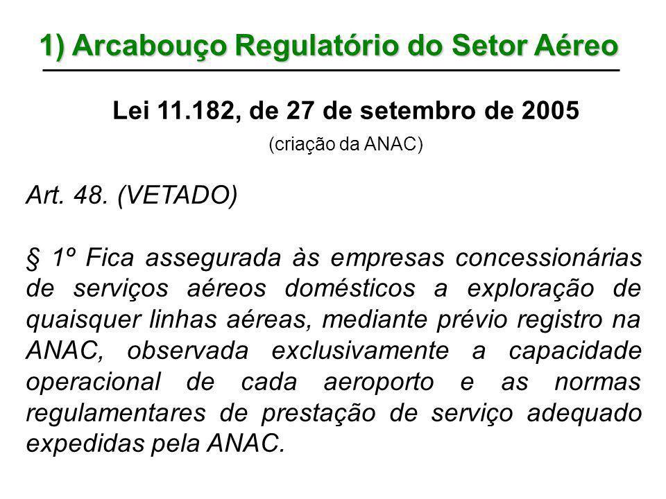 1) Arcabouço Regulatório do Setor Aéreo
