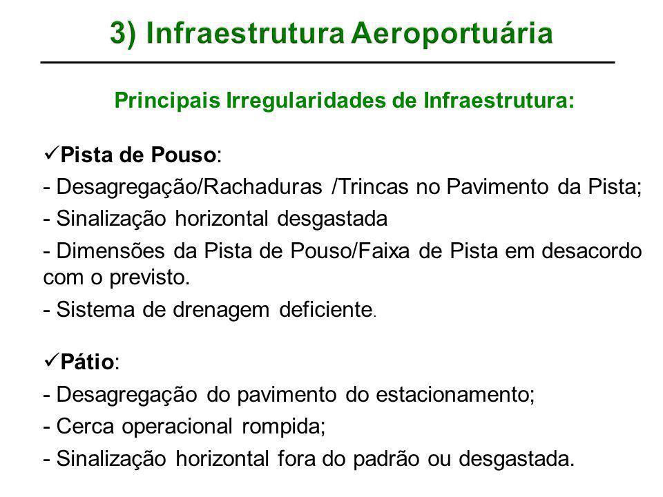 3) Infraestrutura Aeroportuária