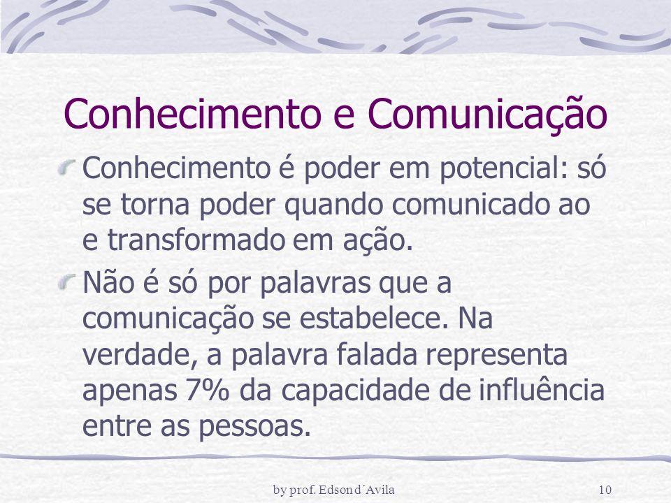 Conhecimento e Comunicação