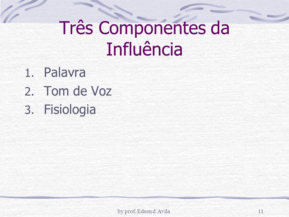 Três Componentes da Influência