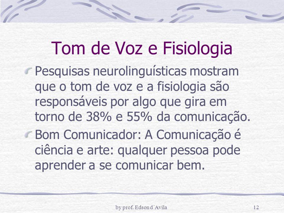 Tom de Voz e Fisiologia