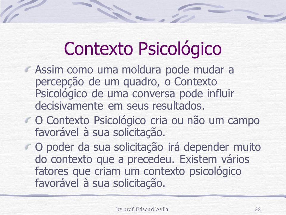 Contexto Psicológico