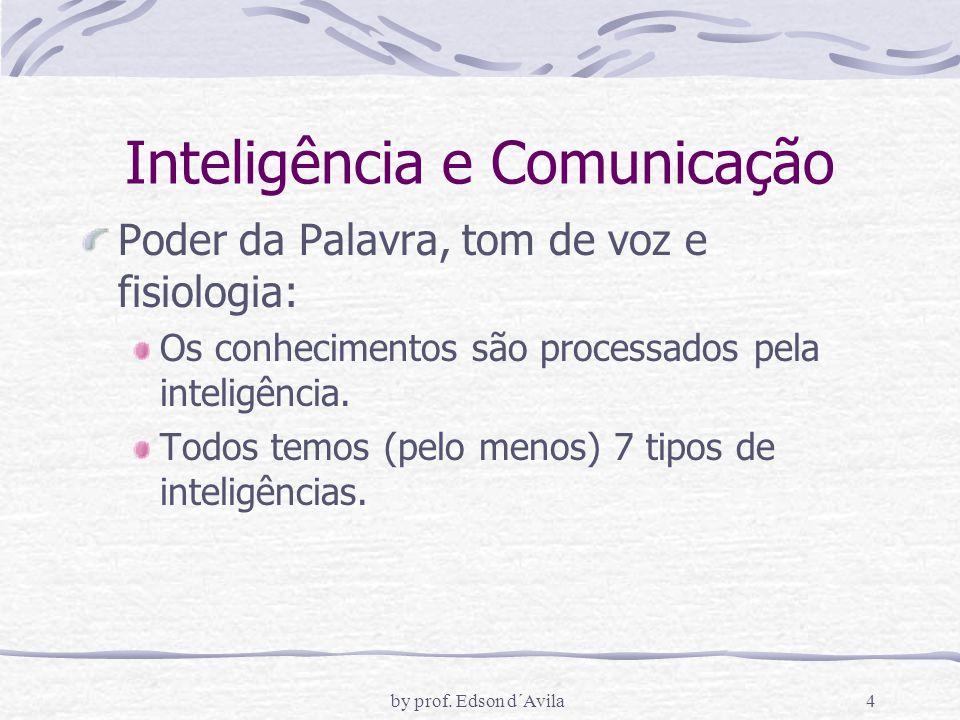 Inteligência e Comunicação