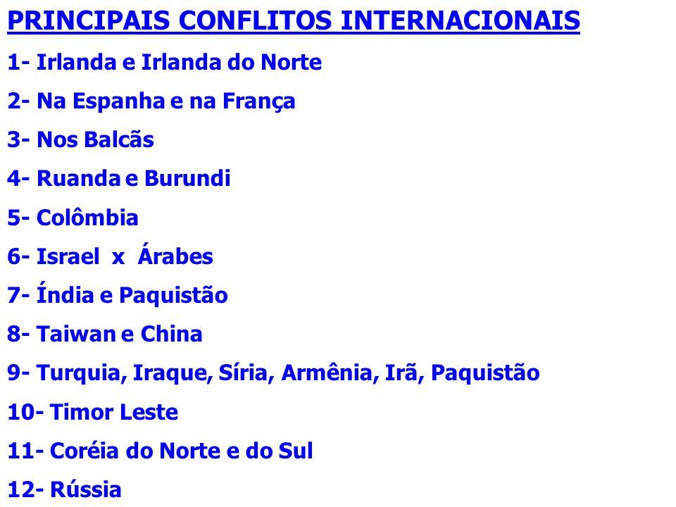 PRINCIPAIS CONFLITOS INTERNACIONAIS