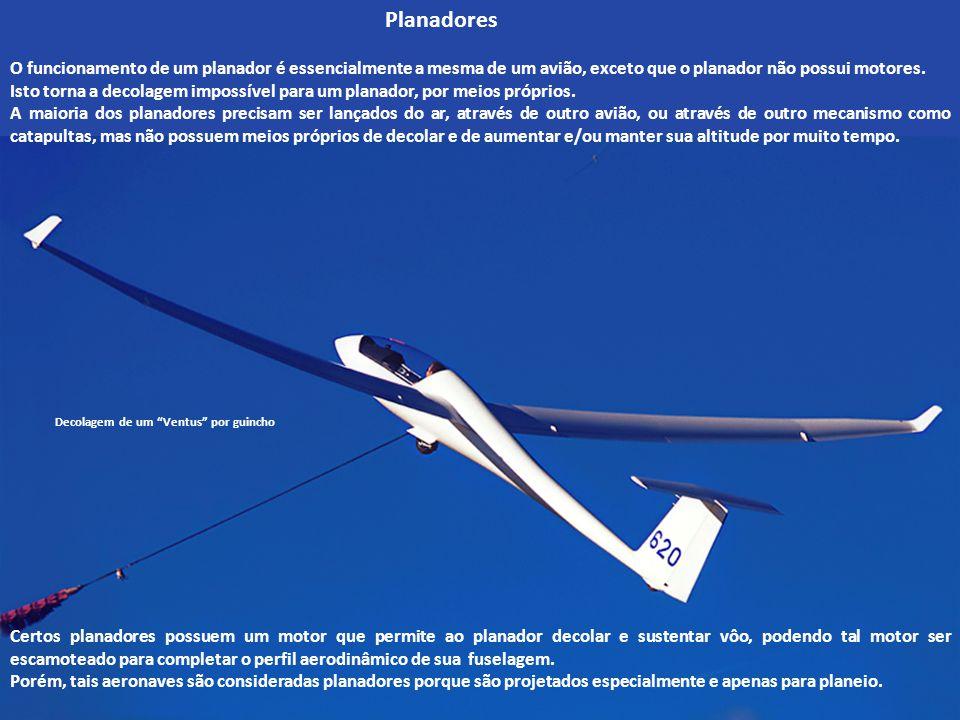 Planadores O funcionamento de um planador é essencialmente a mesma de um avião, exceto que o planador não possui motores.