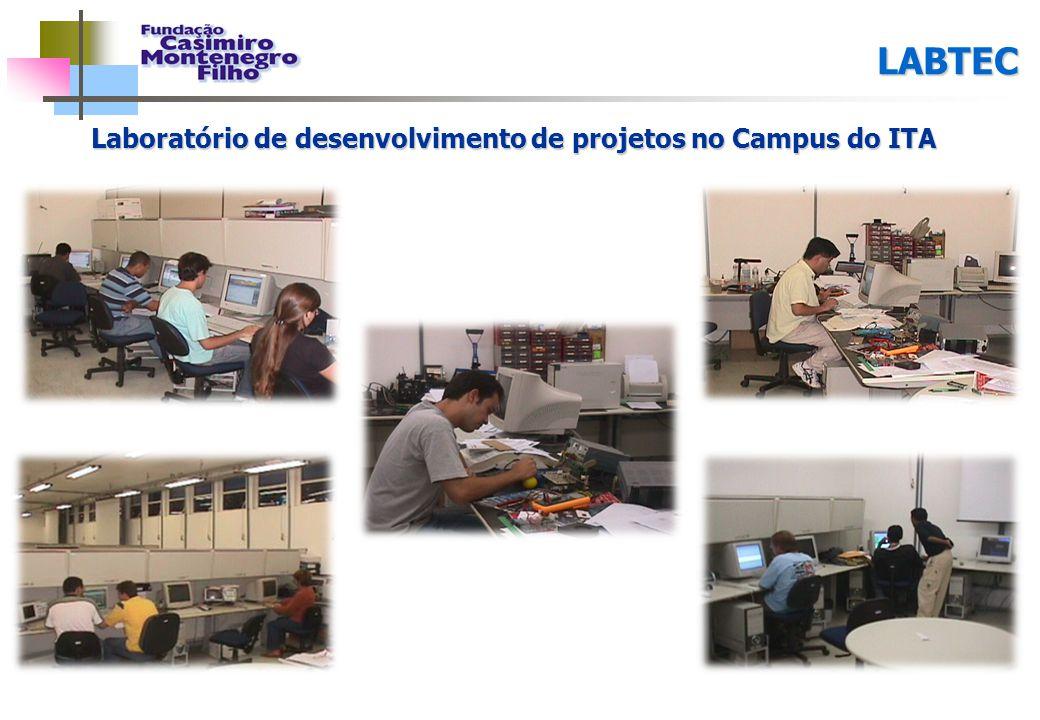 LABTEC Laboratório de desenvolvimento de projetos no Campus do ITA