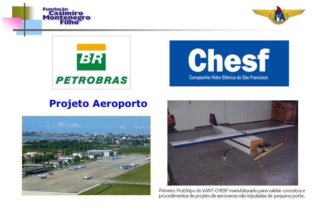 Projeto Aeroporto
