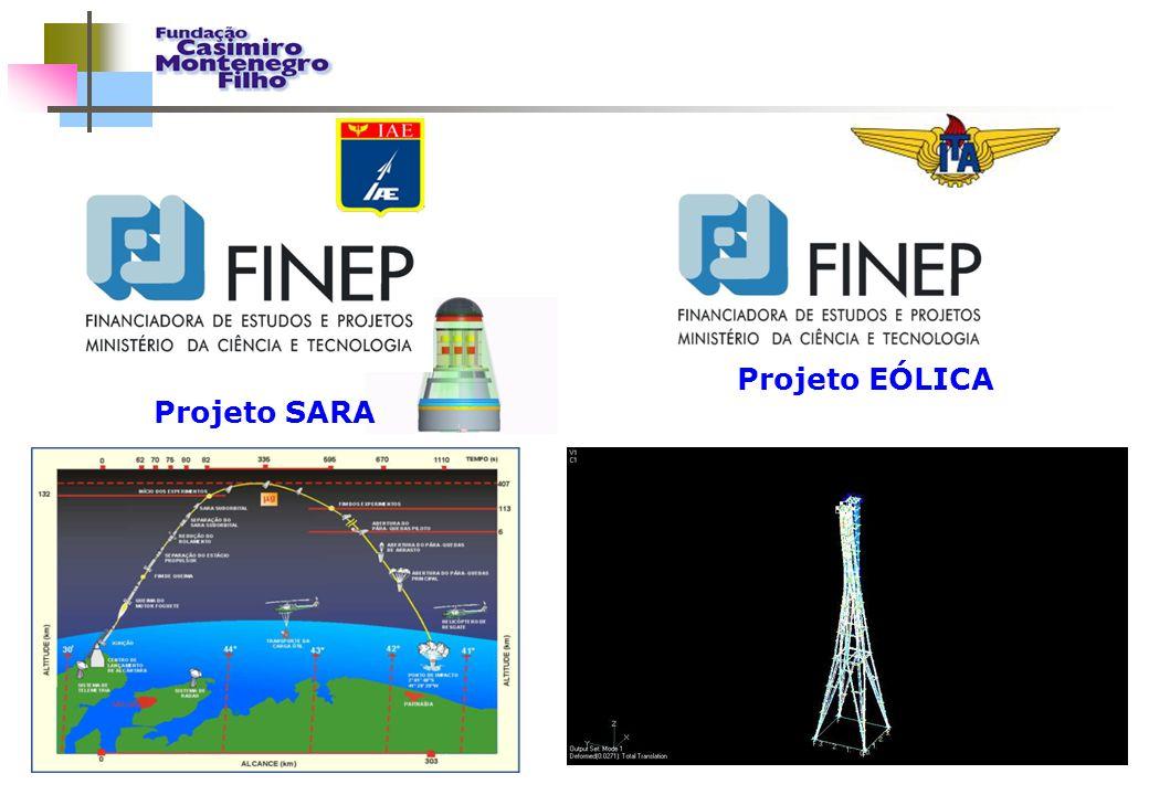 Projeto EÓLICA Projeto SARA 16