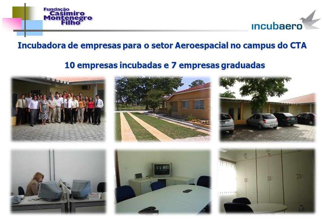 Incubadora de empresas para o setor Aeroespacial no campus do CTA