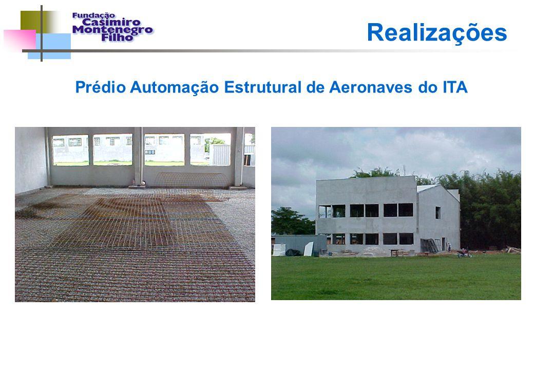Prédio Automação Estrutural de Aeronaves do ITA