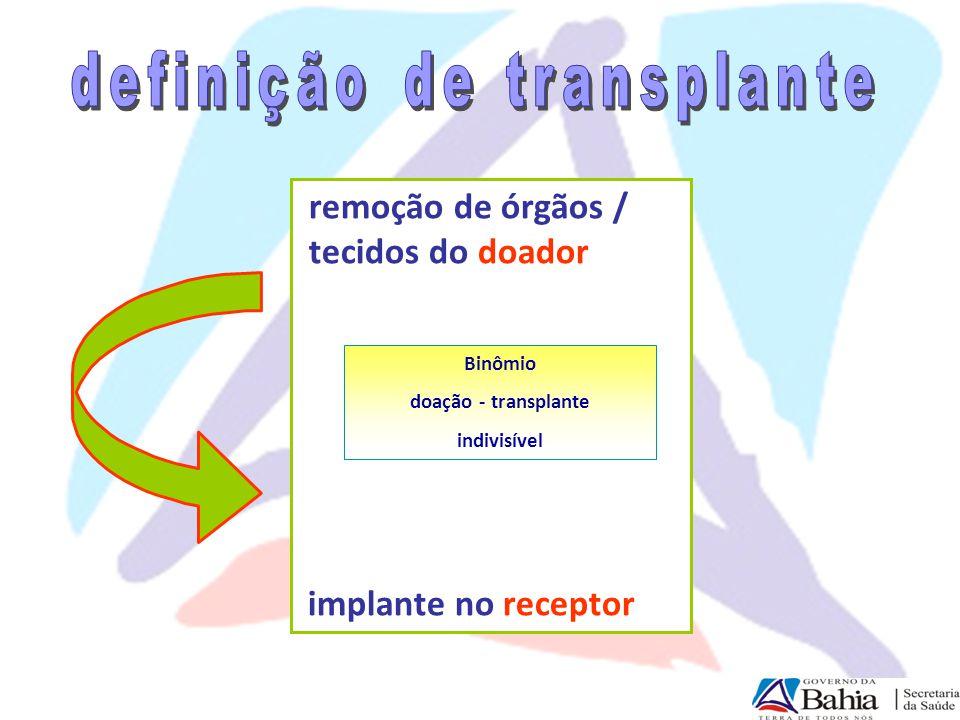 definição de transplante