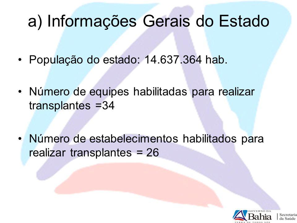 a) Informações Gerais do Estado