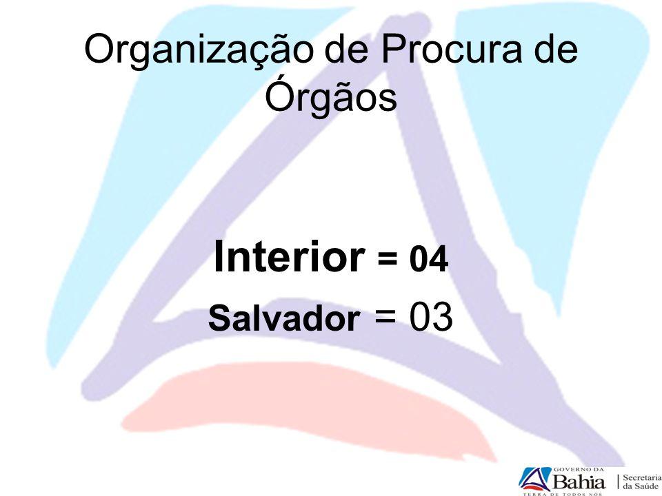 Organização de Procura de Órgãos
