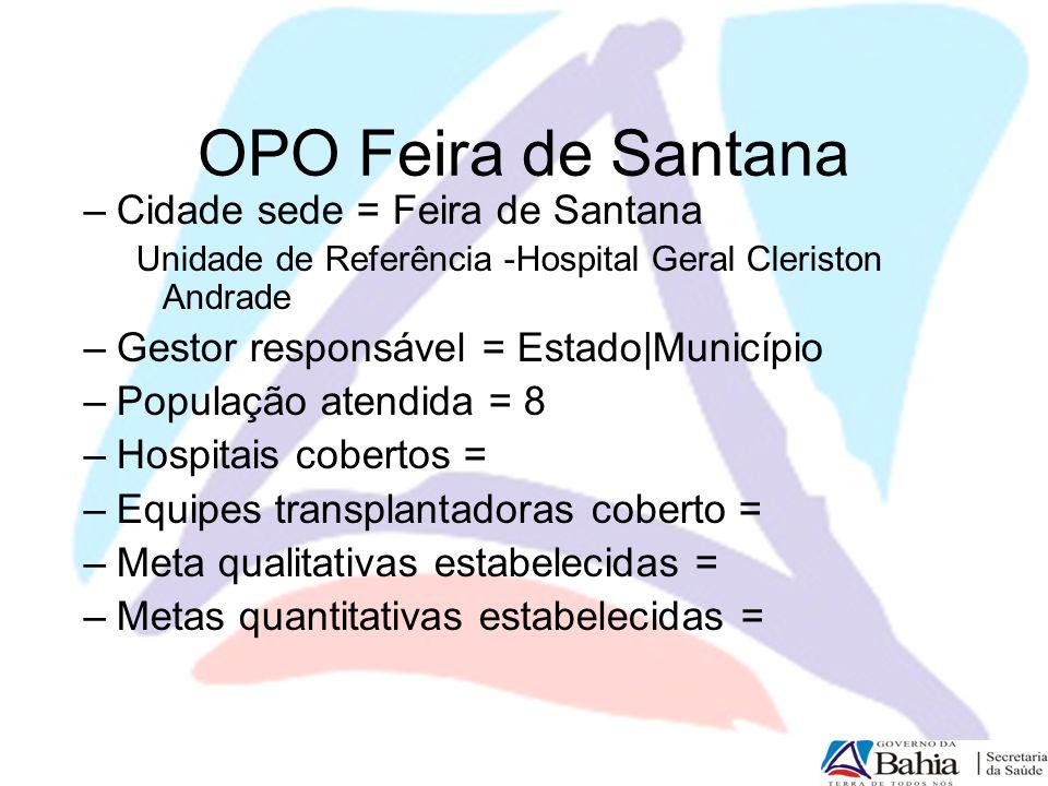 OPO Feira de Santana Cidade sede = Feira de Santana