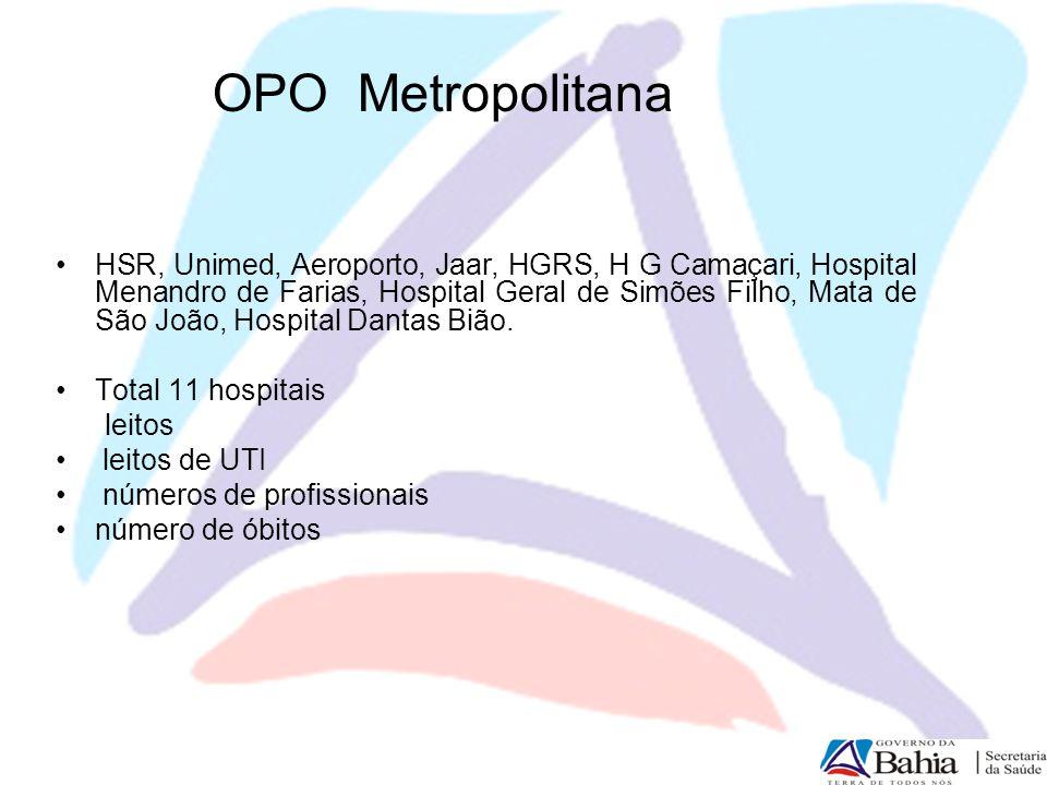 OPO Metropolitana